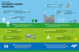 Energietransitie. Wat betekend dit voor de VvE?